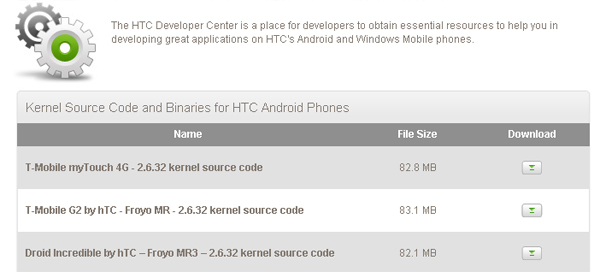 HTC released source code for the myTouch 4G, G2, and DROID Incredible