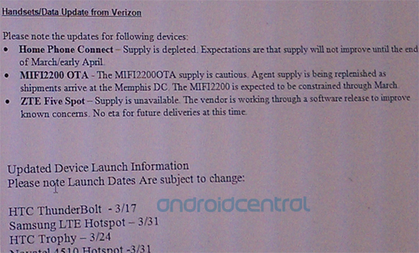 Leaked email gives us new launch dates for the HTC Trophy and Thunderbolt