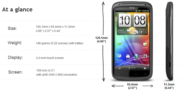 HTC Sensation specifications and images