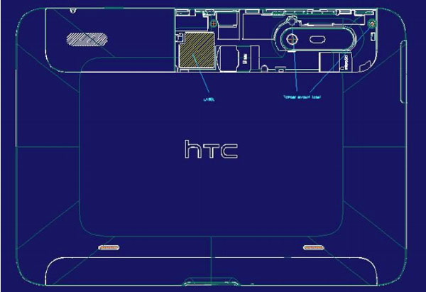 htc-puccinifcc