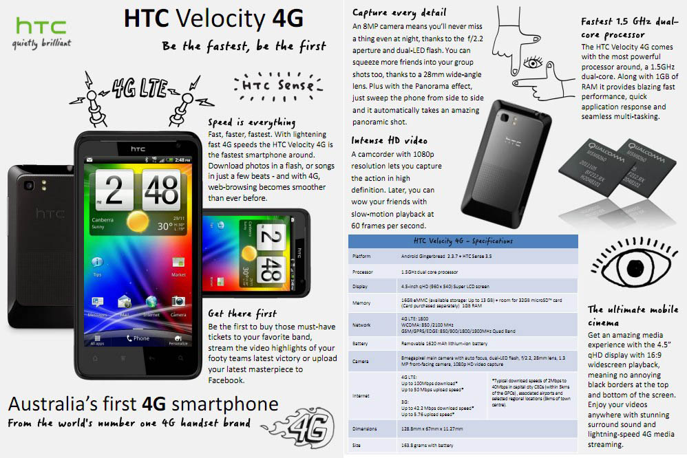 Telstra shows up HTC Velocity 4G