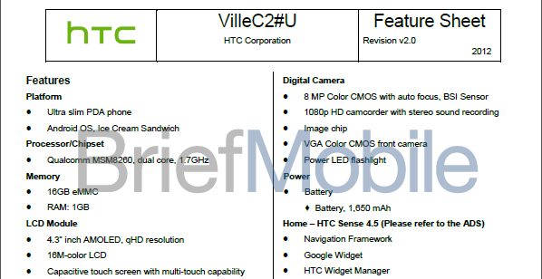 HTC Ville C Specs slip out.  Looks like smaller sibling of HTC One S