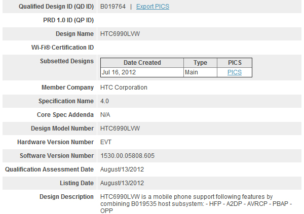 Mystery HTC LTE enabled Windows Phone 8 handsets gains Bluetooth certification