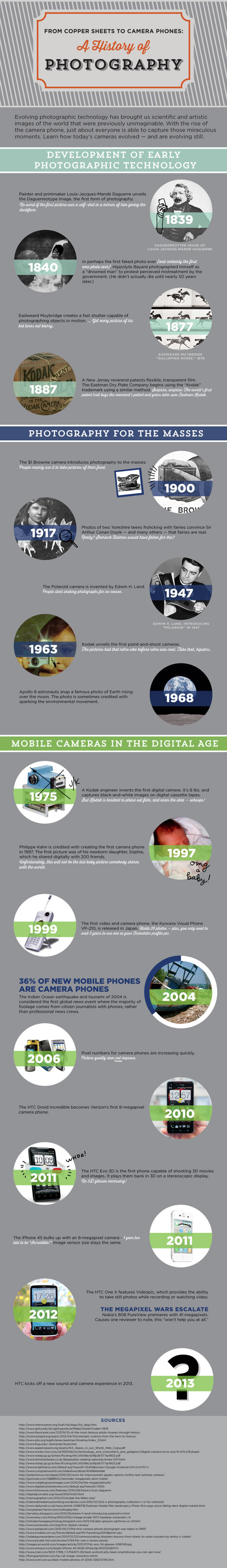 htc-camera-infographic-ultrapixel