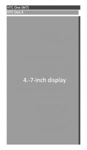 htc-one-display-size