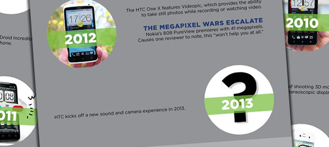 HTC infographic: HTC kicks off a new sound and camera experience in 2013