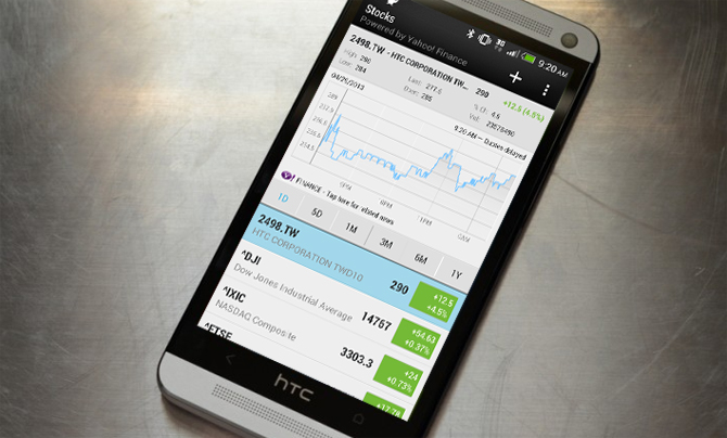 HTC to no longer issue earnings guidance,  will leave projections up to analysts