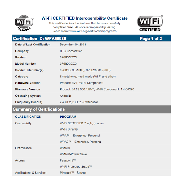 htc-m8-wifi-certification