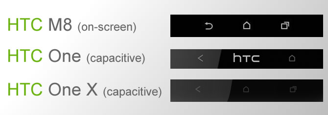 HTC One onscreen buttons