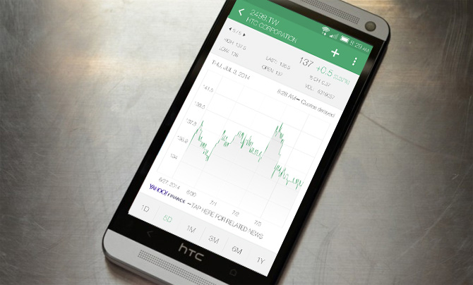 HTC's year-over-year profits put 2014 to shame