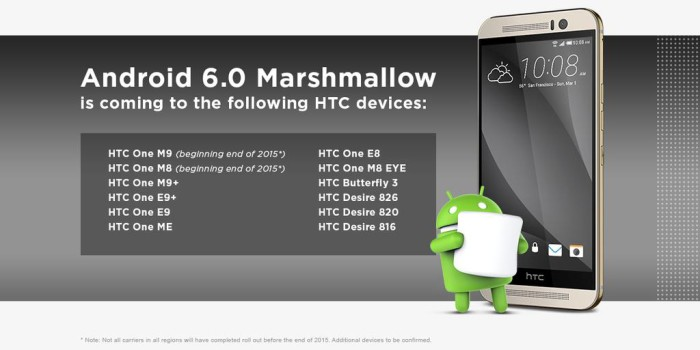 Will your HTC phone be updated to Android 6.0?