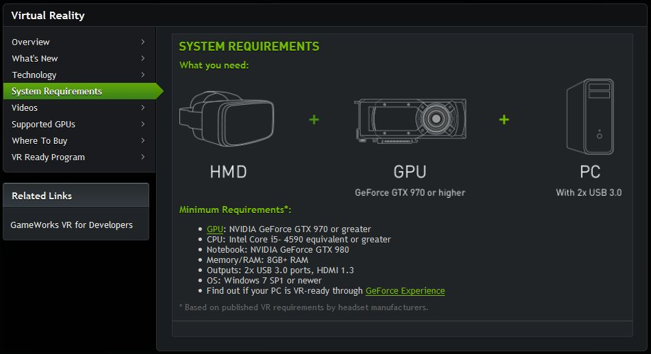 NVIDIA VR Requirements